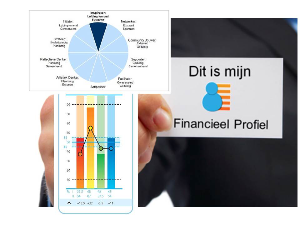 financieelprofiel
