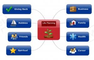 lifeplanning blog jan2014